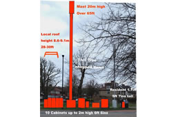 Plan for 20 Metre High Mast in Greenford Blocked